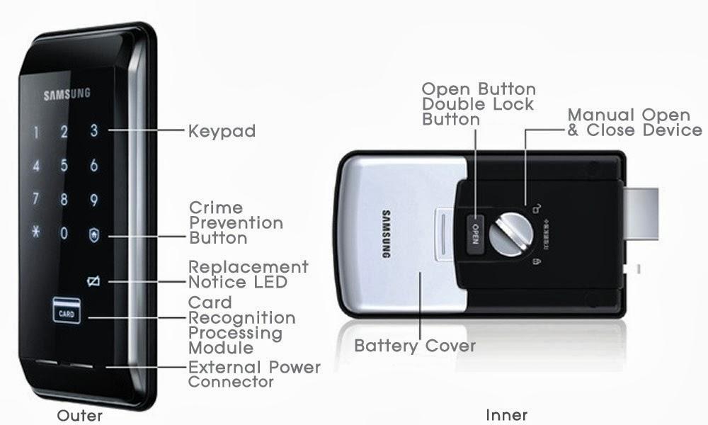 Samsung-SHS-2920